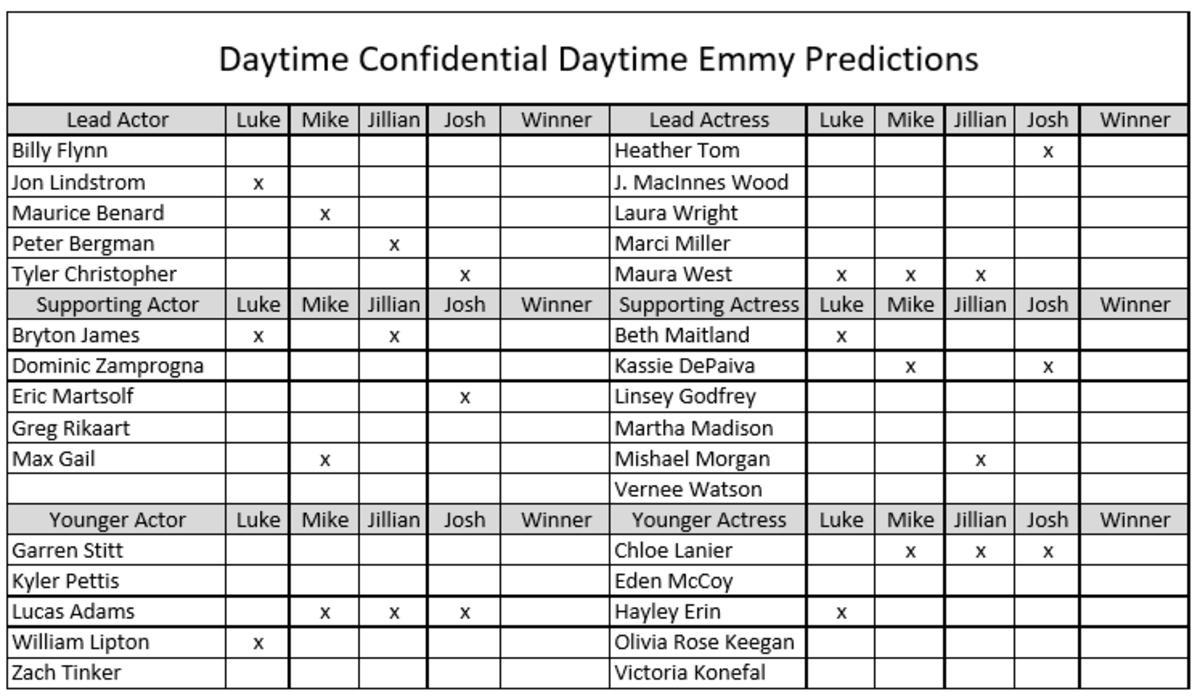 2019 Daytime Emmy Picks